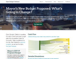 screenshot of Open Budget
